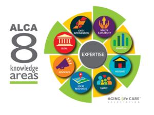 ALCA 8 knowledge areas